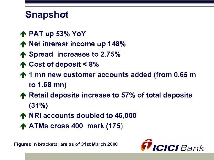 Snapshot é é é PAT up 53% Yo. Y Net interest income up 148%