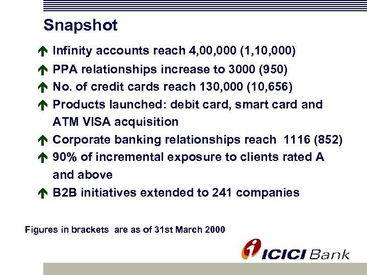 Snapshot é é Infinity accounts reach 4, 000 (1, 10, 000) PPA relationships increase