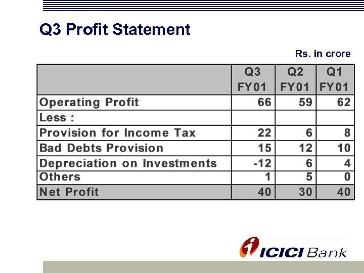 Q 3 Profit Statement Rs. in crore