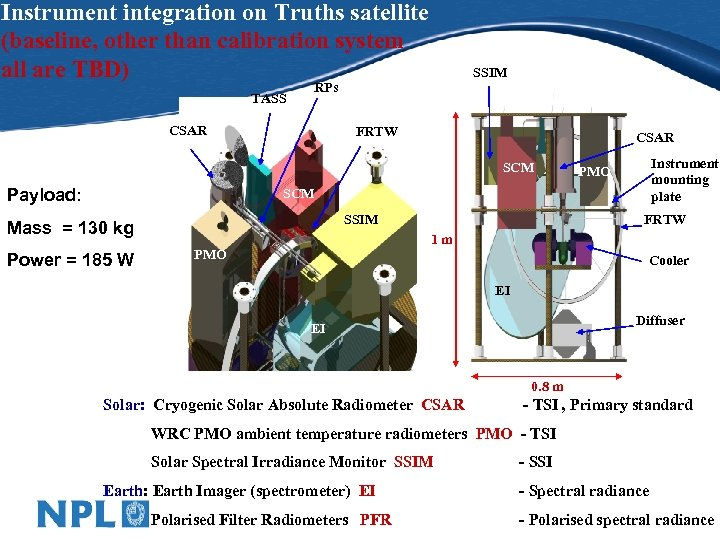 Instrument integration on Truths satellite (baseline, other than calibration system all are TBD) SSIM