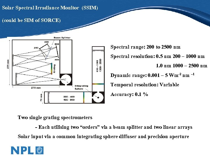 Solar Spectral Irradiance Monitor (SSIM) (could be SIM of SORCE) Spectral range: 200 to