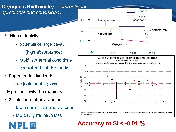 Cryogenic Radiometry – international agreement and consistency • High diffusivity - potential of large
