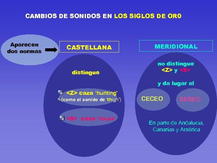 CAMBIOS DE SONIDOS EN LOS SIGLOS DE OR 0 Aparecen dos normas CASTELLANA distingue