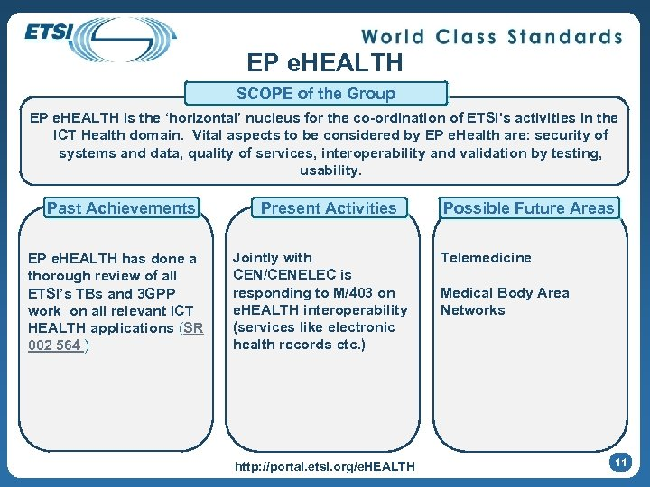 EP e. HEALTH SCOPE of the Group EP e. HEALTH is the 'horizontal' nucleus