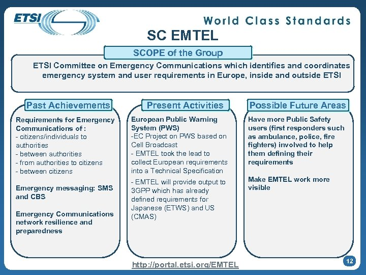 SC EMTEL SCOPE of the Group ETSI Committee on Emergency Communications which identifies and