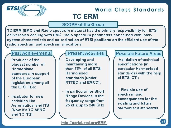TC ERM SCOPE of the Group TC ERM (EMC and Radio spectrum matters) has