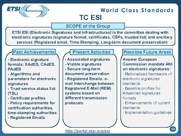 TC ESI SCOPE of the Group ETSI ESI (Electronic Signatures and Infrastructures) is the