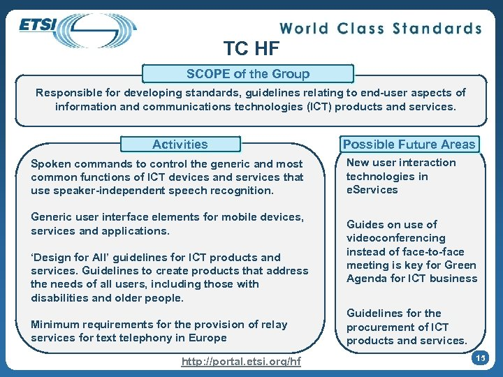 TC HF SCOPE of the Group Responsible for developing standards, guidelines relating to end-user