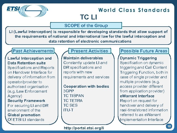 TC LI SCOPE of the Group LI (Lawful Interception) is responsible for developing standards
