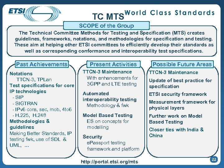 TC MTS SCOPE of the Group The Technical Committee Methods for Testing and Specification