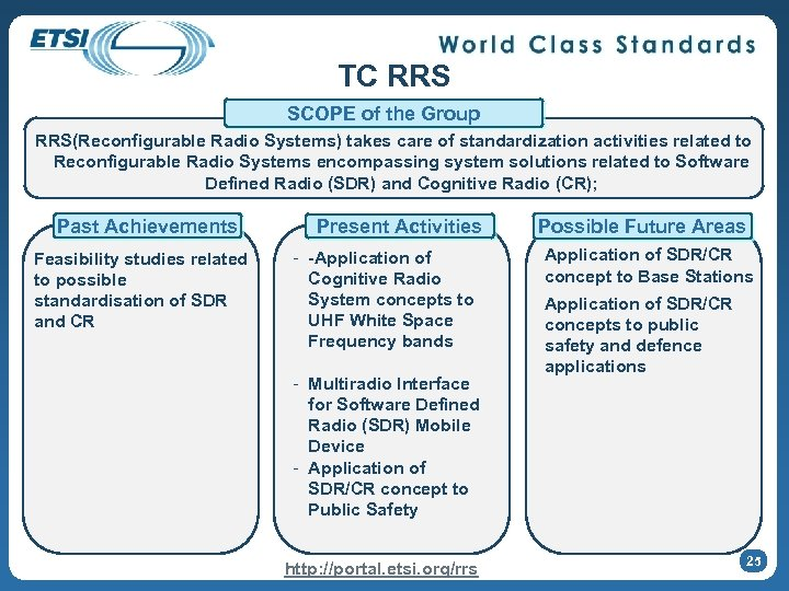 TC RRS SCOPE of the Group RRS(Reconfigurable Radio Systems) takes care of standardization activities