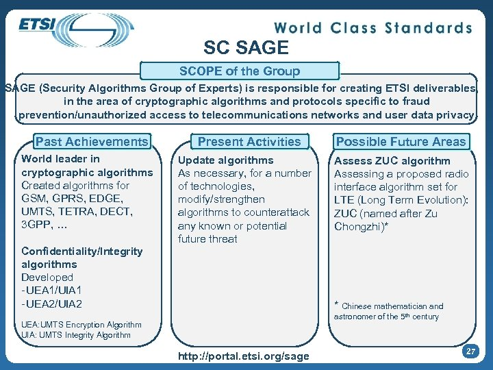 SC SAGE SCOPE of the Group SAGE (Security Algorithms Group of Experts) is responsible