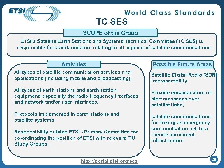 TC SES SCOPE of the Group ETSI's Satellite Earth Stations and Systems Technical Committee