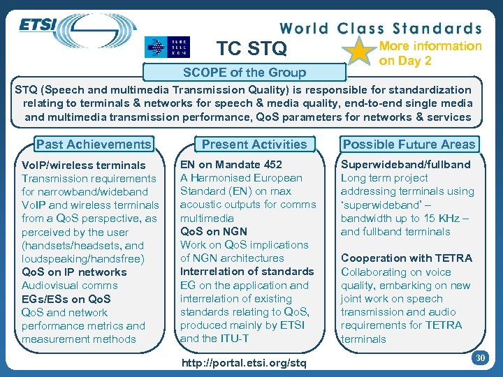 TC STQ SCOPE of the Group More information on Day 2 STQ (Speech and