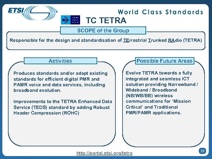 TC TETRA SCOPE of the Group Responsible for the design and standardisation of TErrestrial