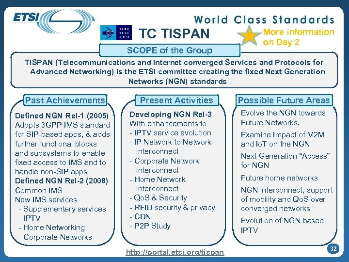 TC TISPAN SCOPE of the Group More information on Day 2 TISPAN (Telecommunications and