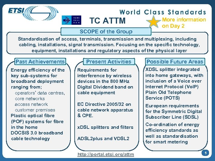 TC ATTM SCOPE of the Group More information on Day 2 Standardisation of access,