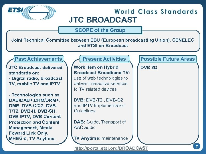 JTC BROADCAST SCOPE of the Group Joint Technical Committee between EBU (European broadcasting Union),