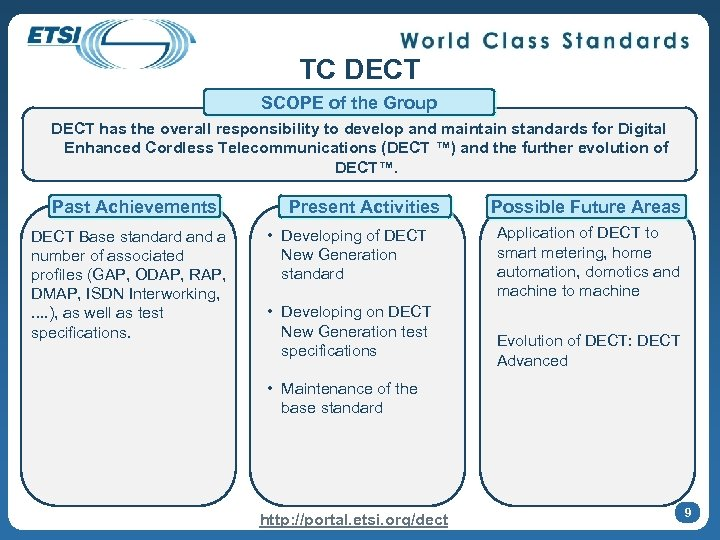 TC DECT SCOPE of the Group DECT has the overall responsibility to develop and