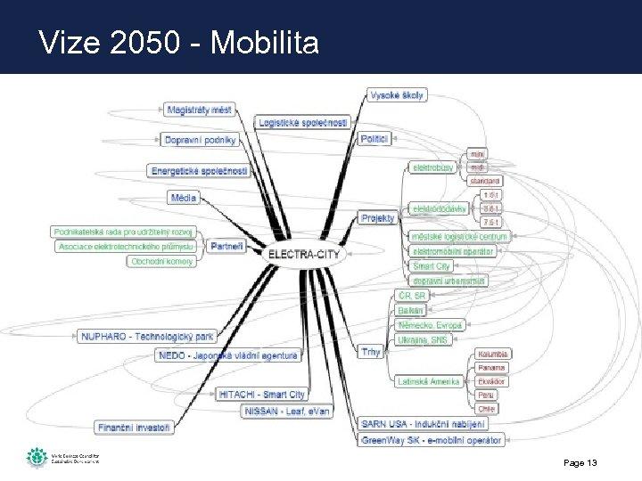 Vize 2050 - Mobilita Page 13