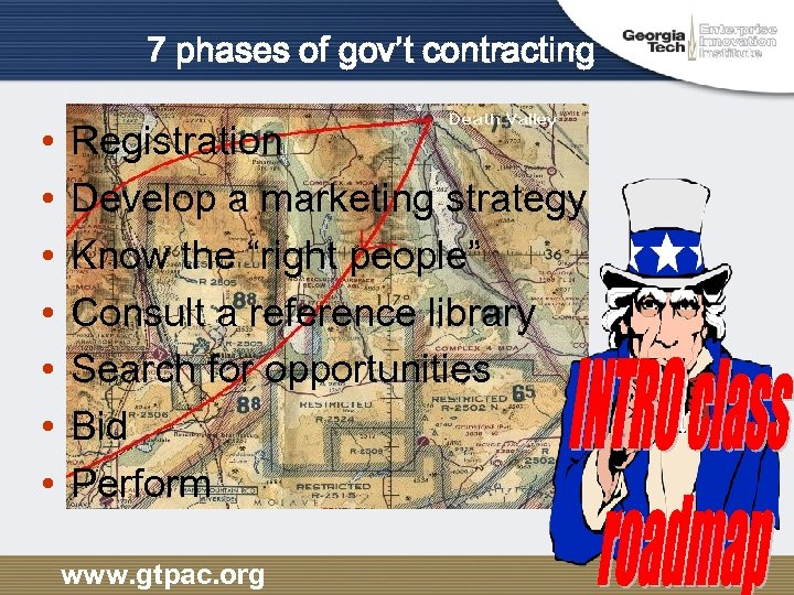 7 phases of gov't contracting • • Registration Develop a marketing strategy Know the