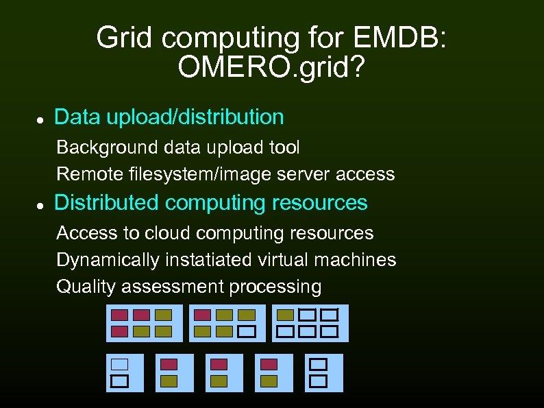 Grid computing for EMDB: OMERO. grid? Data upload/distribution Background data upload tool Remote filesystem/image