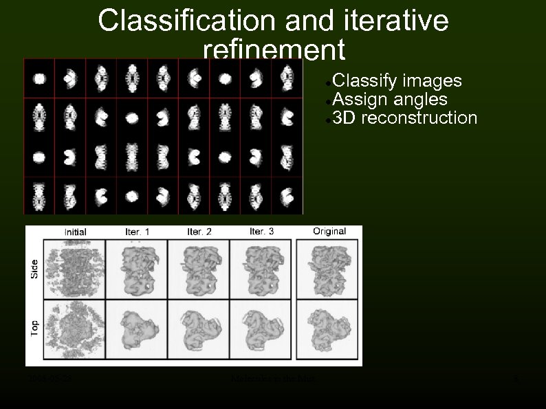 Classification and iterative refinement Classify images Assign angles 3 D reconstruction 2008 -05 -28