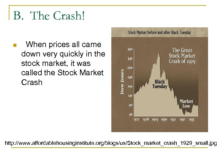 B. The Crash! n When prices all came down very quickly in the stock