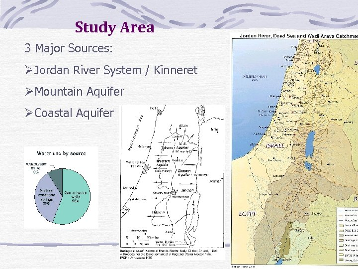 Study Area 3 Major Sources: ØJordan River System / Kinneret ØMountain Aquifer ØCoastal Aquifer