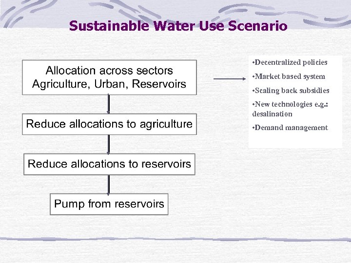 Sustainable Water Use Scenario • Decentralized policies • Market based system • Scaling back