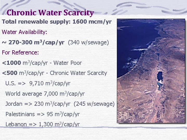 Chronic Water Scarcity Total renewable supply: 1600 mcm/yr Water Availability: ~ 270 -300 m