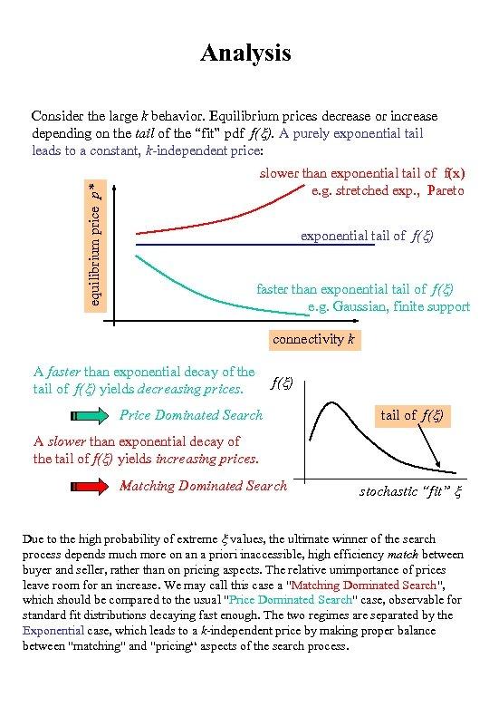 Analysis equilibrium price p* Consider the large k behavior. Equilibrium prices decrease or increase