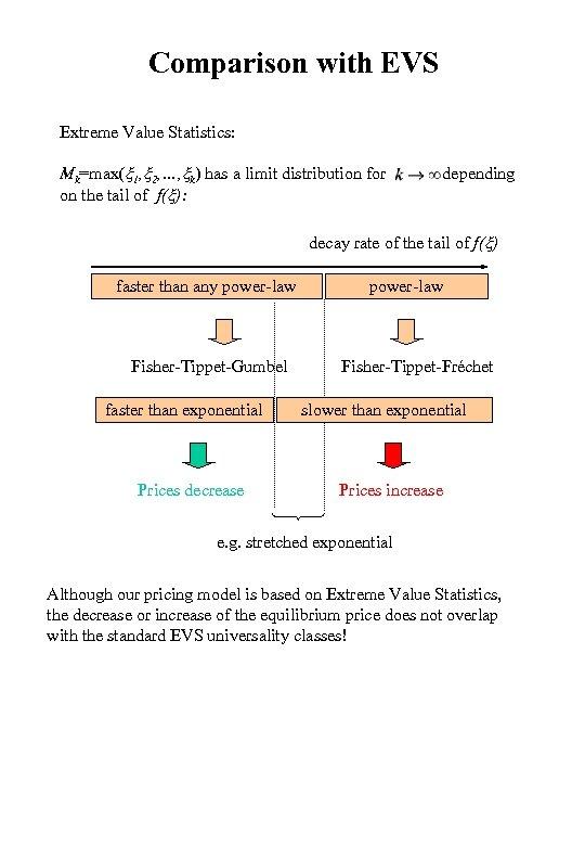 Comparison with EVS Extreme Value Statistics: Mk=max(x 1, x 2, …, xk) has a