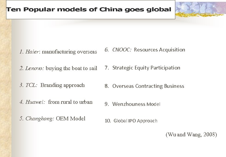 1. Haier: manufacturing overseas 6. CNOOC: Resources Acquisition 2. Lenovo: buying the boat to
