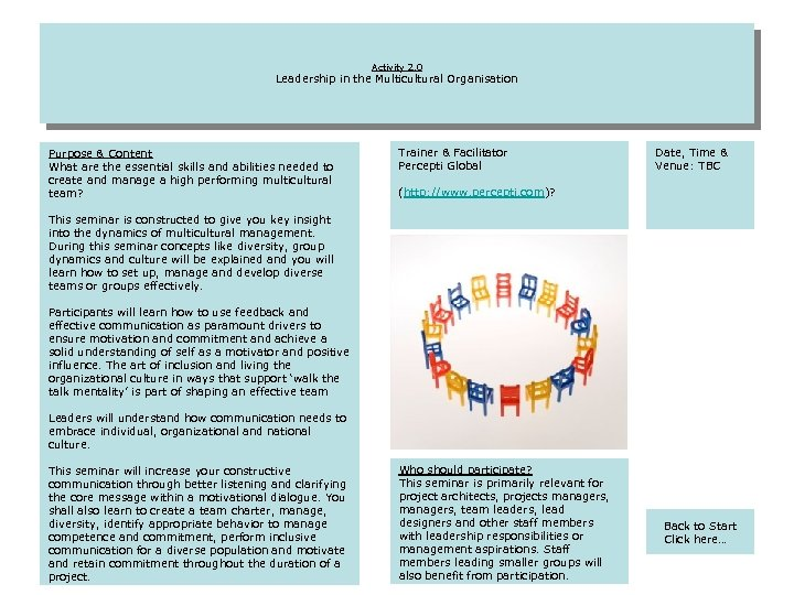 Activity 2. 0 Leadership in the Multicultural Organisation Purpose & Content What are the