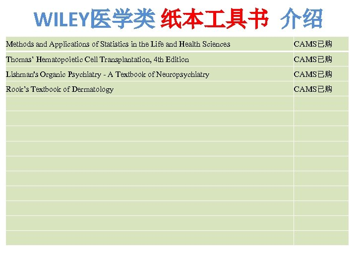 WILEY医学类 纸本 具书 介绍 Methods and Applications of Statistics in the Life and Health