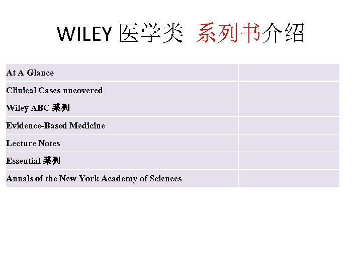 WILEY 医学类 系列书介绍 At A Glance Clinical Cases uncovered Wiley ABC 系列 Evidence-Based Medicine