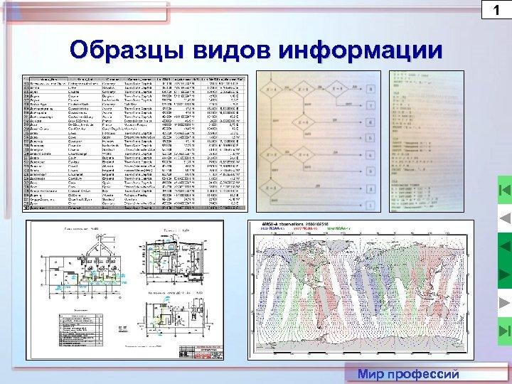 1 Образцы видов информации Мир профессий