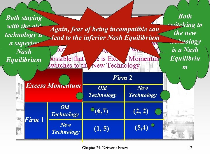 Both staying Technical Compatibility 2 with the old Again, fear of being incompatible can
