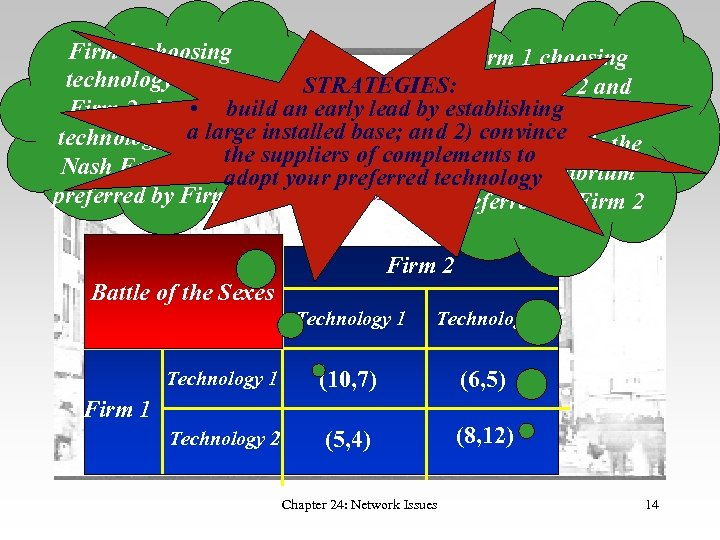 Firm 1 choosing technology 1 Technical Compatibility 4 and STRATEGIES: technology 2 and Firm