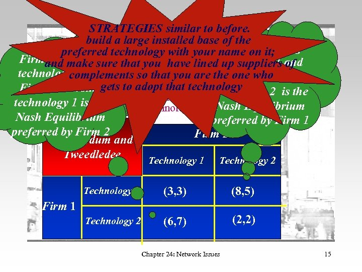 STRATEGIES similar to before. build a large installed base of the 5 Technical Compatibility