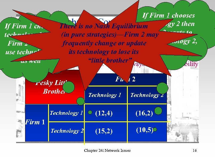 If Firm 1 chooses technology There is no Compatibility 6 If Firm 1 chooses