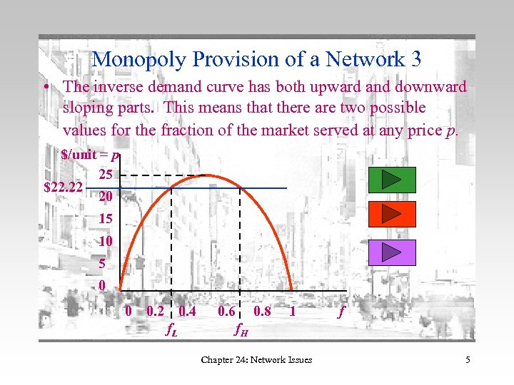 Monopoly Provision of a Network 3 • The inverse demand curve has both upward
