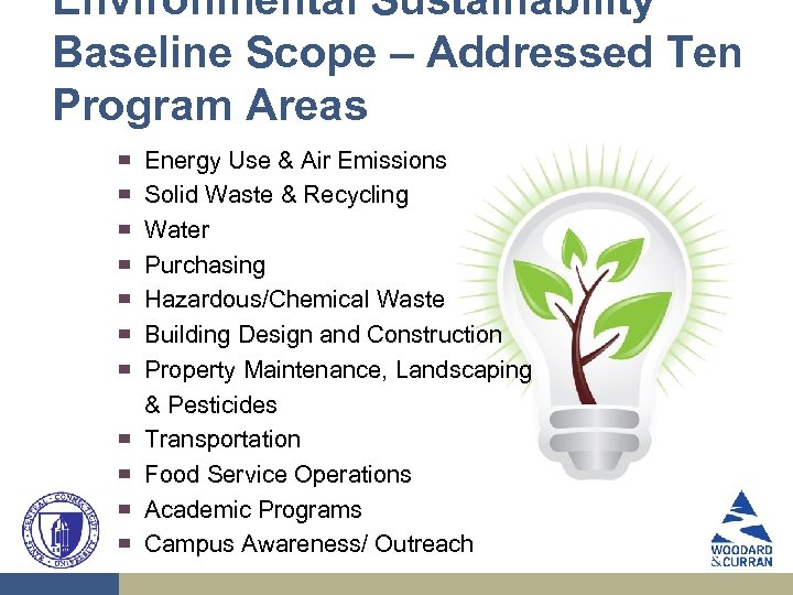 Environmental Sustainability Baseline Scope – Addressed Ten Program Areas ▀ ▀ ▀ Energy Use