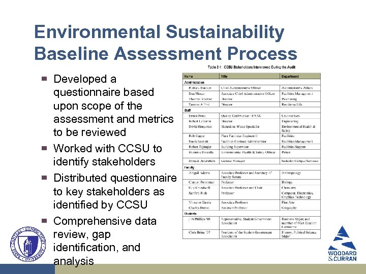 Environmental Sustainability Baseline Assessment Process ▀ ▀ Developed a questionnaire based upon scope of