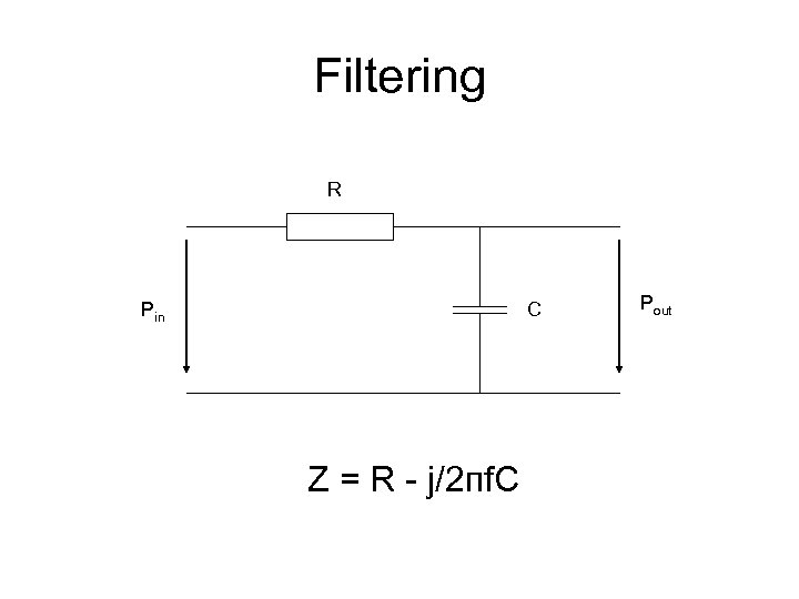Filtering R Pin C Z = R - j/2 пf. C Pout