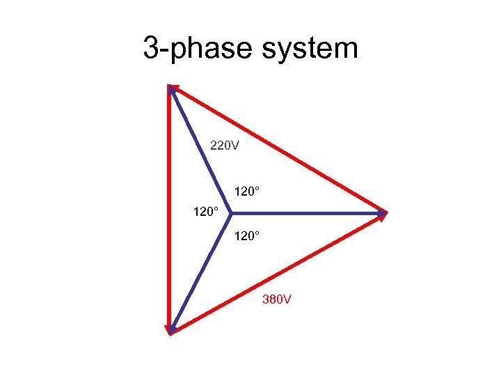 3 -phase system 220 V 120° 380 V