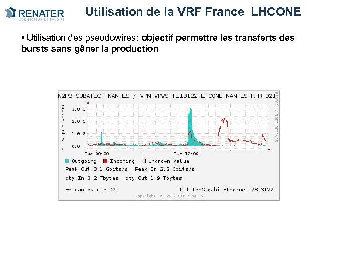 Utilisation de la VRF France LHCONE • Utilisation des pseudowires: objectif permettre les transferts