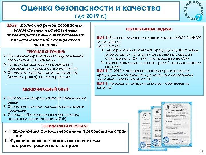 Оценка безопасности и качества (до 2019 г. ) Цель: Допуск на рынок безопасных ,