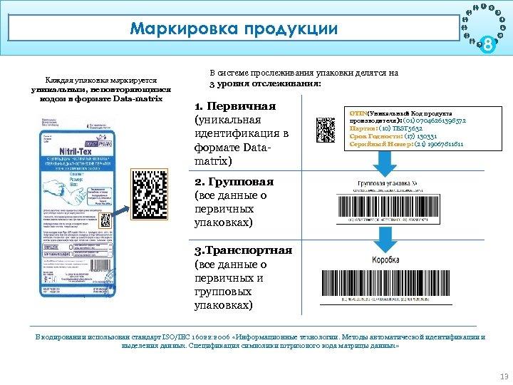 Цель: Маркировка продукции Обеспечение прослеживаемости продукции на жизненном цикле Каждая упаковка маркируется уникальным, неповторяющимся